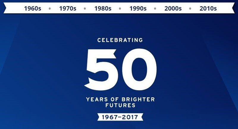 Great Lakes 50th Anniversary Celebration Graphic